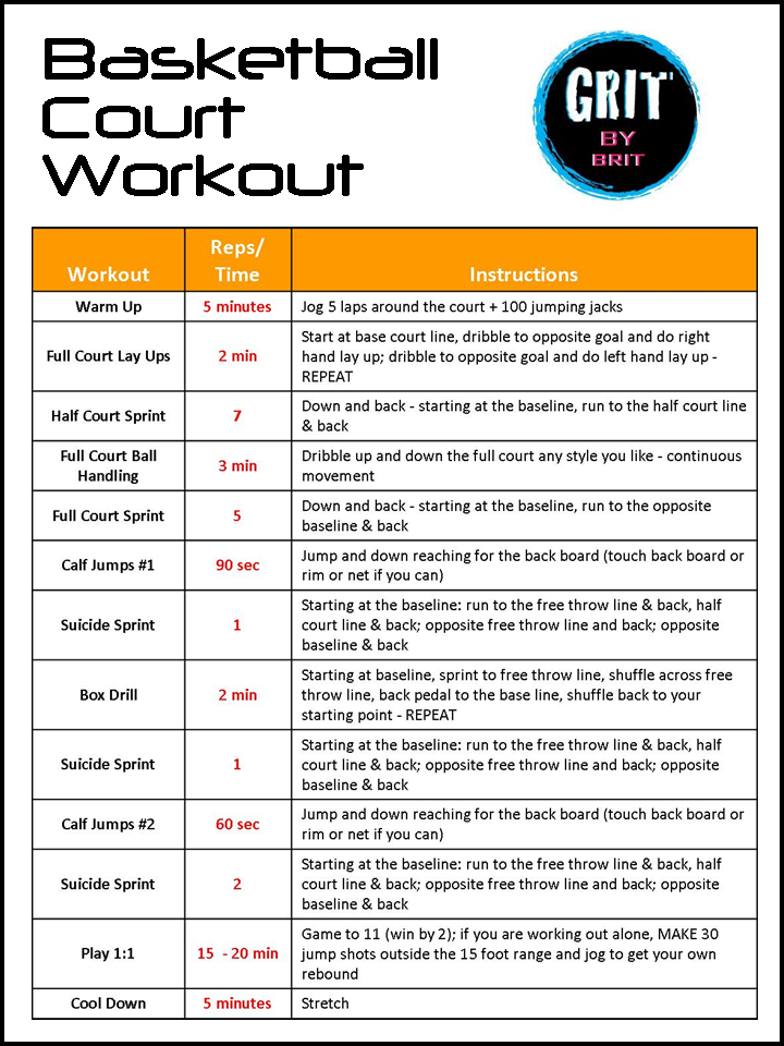 March Madness Basketball Court Workout